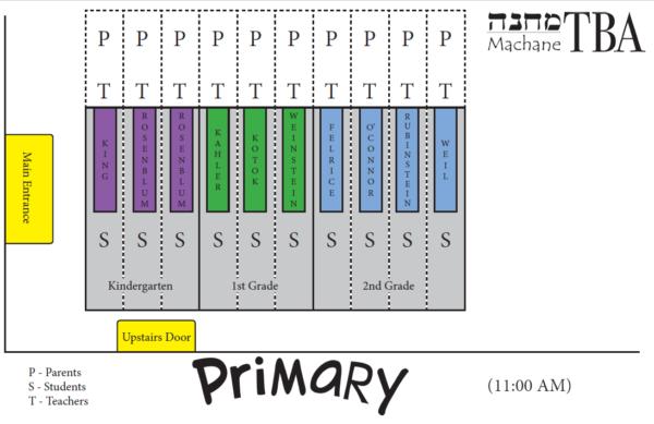 Primary Dismissal
